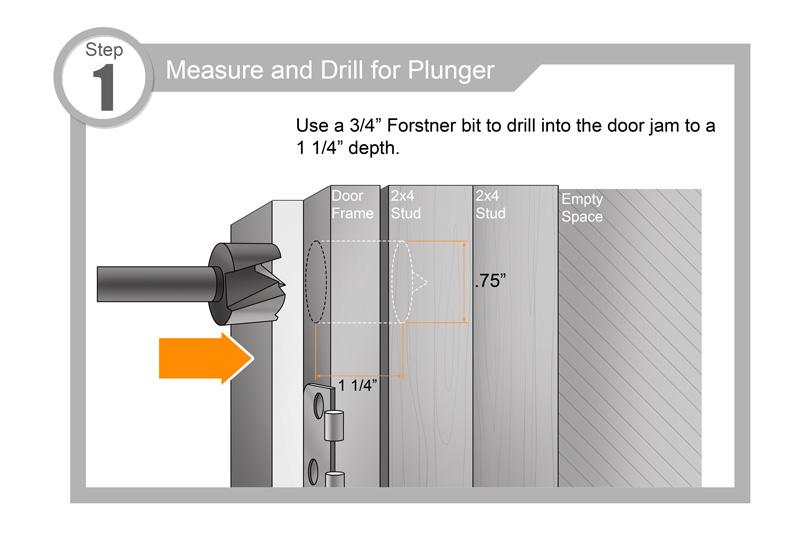 Ion Security Plunger Wireless Door Sensor Www